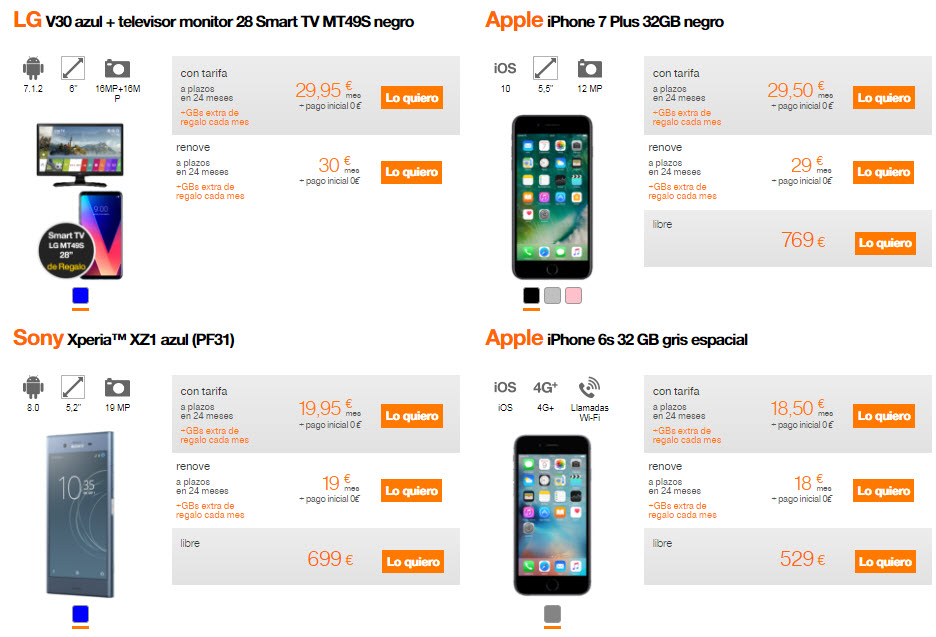 moviles portabilidad Orange