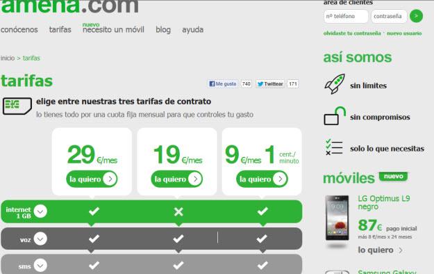 Comparativa tarifas móviles