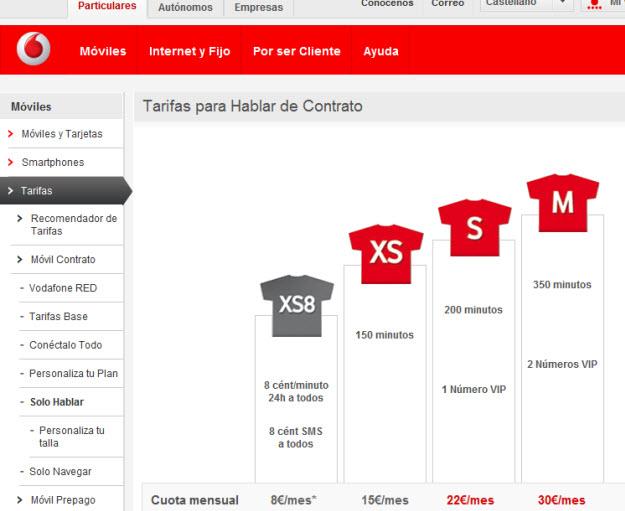 Tarifa M de Vodafone