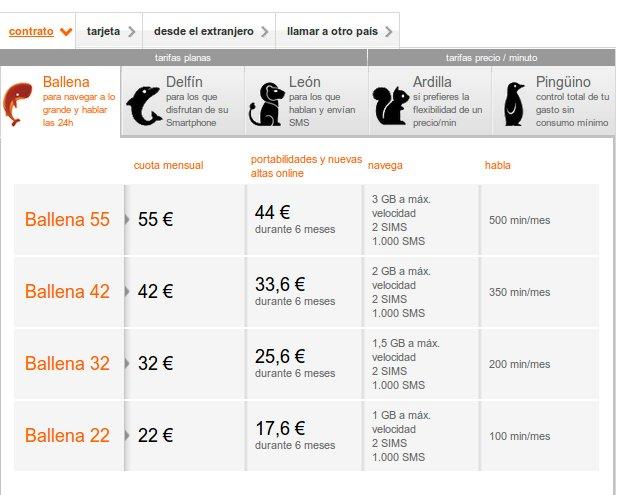 Las tarifas tablet de Orange: navega con tu tablet a precio único