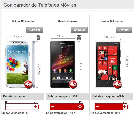 comparador de móviles Vodafone