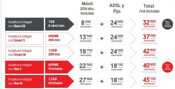 ofertas ADSL