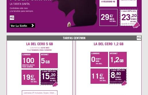 Tarifas Yoigo 2015: opiniones sobre prepago, contrato y Fusión