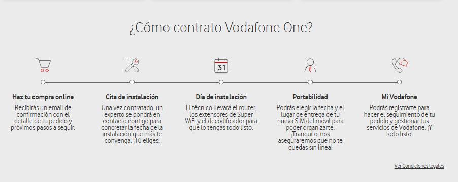como contratar Vodafone One