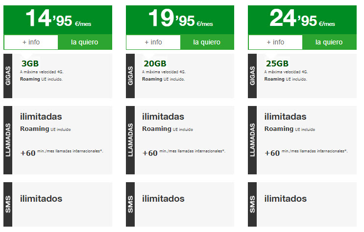 tarifas moviles con llamadas ilimitadas internacionales