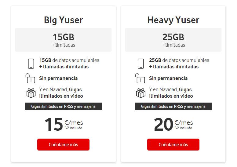 Vodafone Yu contrato